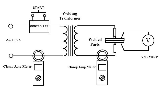 [SCHEMATICS_48DE]  Resistance Welding Transformers, Resistance Welding Transformer  Manufacturer, Mumbai, India | Welding Transformer Diagram |  | Kickless Cable